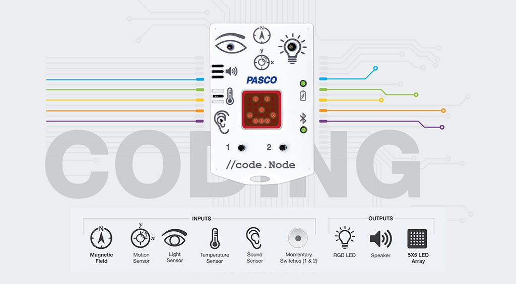 code node image 1